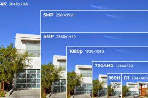 hình ảnh minh họa cho độ phân giải hình ảnh trên camera