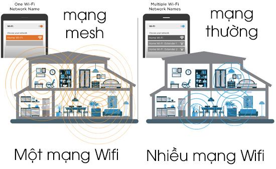 Phân biệt mạng Wifi thường và MESH Wifi
