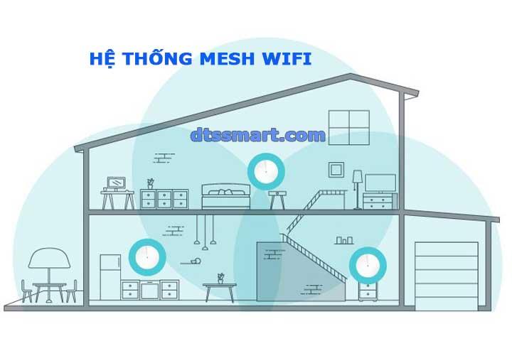 Hệ thống Wifi Mesh